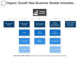 Organic Growth New Business Models Industries Products Company Geographic S