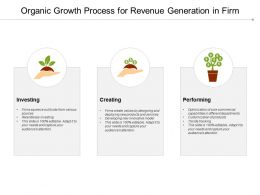 Organic Growth Process For Revenue Generation In Firm