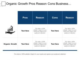 Organic Growth Pros Reason Cons Business Maximizing Earnings Capturing Market Share