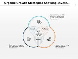 Organic Growth Strategies Showing Invest Create And Perform
