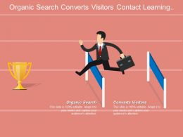 Organic Search Converts Visitors Contact Learning Focused Consuming