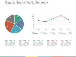 Organic Search Traffic Summary Ppt Background Graphics
