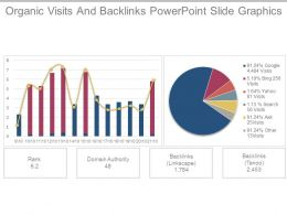 Organic Visits And Backlinks Powerpoint Slide Graphics