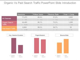 Organic Vs Paid Search Traffic Powerpoint Slide Introduction