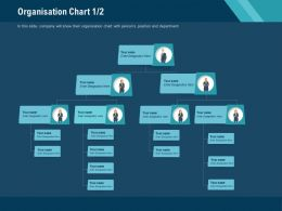 Organisation Chart Department Ppt Powerpoint Presentation Visual Aids Show