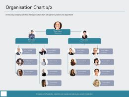 Organisation Chart Designation M974 Ppt Powerpoint Presentation Ideas Design Templates