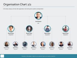Organisation Chart M975 Ppt Powerpoint Presentation Layouts Ideas