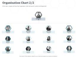 Organisation Chart N321 Powerpoint Presentation Sample