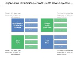 Organisation Distribution Network Create Goals Objective Gather Data