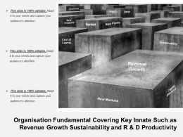Organisation Fundamental Covering Key Innate Such As Revenue Growth Sustainability And R And D Productivity