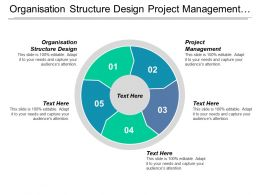 organisation_structure_design_project_management_time_management_schedule_cpb_Slide01
