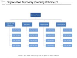 Organisation Taxonomy Covering Scheme Of Classification Of Departments