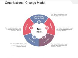 Organisational Change Model Ppt Powerpoint Presentation Outline Designs Download Cpb