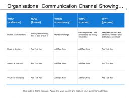 Organisational Communication Channel Showing Team Members Directors Volunteer