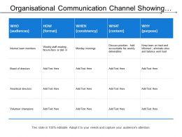 organisational_communication_channel_showing_team_members_directors_volunteer_Slide01