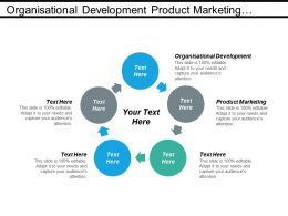 Organisational Development Product Marketing Inventory Management Business Risk Cpb