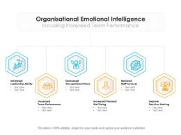 Organisational Emotional Intelligence Including Increased Team Performance