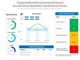 Organisational Environmental Social Governance Quarterly Initiatives Summary