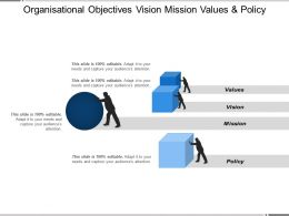 Organisational Objectives Vision Mission Values And Policy