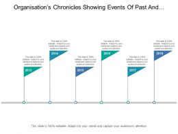Organisations Chronicles Showing Events Of Past And Current Events