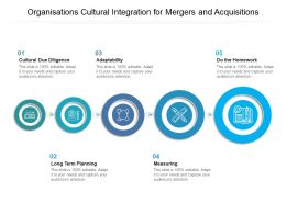 Organisations Cultural Integration For Mergers And Acquisitions