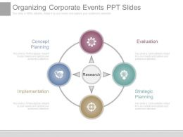 Organising Corporate Events Ppt Slides