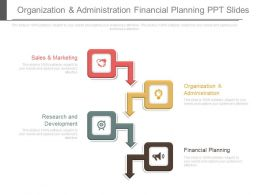 Organization And Administration Financial Planning Ppt Slides
