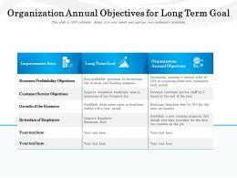 Organization Annual Objectives For Long Term Goal