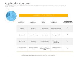 Organization Application By User Team Members Ppt Slides Microsoft