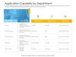 Organization Application Capability By Department Inventory Management Ppts Icons