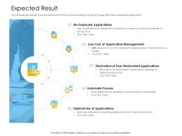 Organization Application Inventory Management Expected Result Automate Process Ppts Ideas