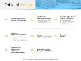 Organization Application Inventory Management Table Of Content Portfolio Management Ppts Ideas