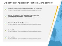 Organization Application Objectives Of Application Portfolio Management Business Value Ppts Icons