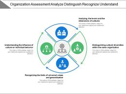Organization Assessment Analyze Distinguish Recognize Understand