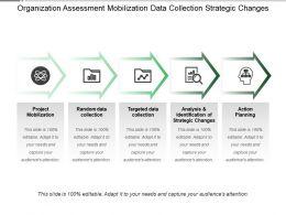 organization_assessment_mobilization_data_collection_strategic_changes_Slide01