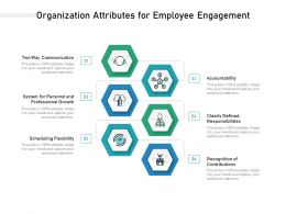 Organization Attributes For Employee Engagement