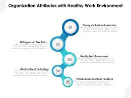 Organization Attributes With Healthy Work Environment