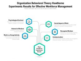 Organization Behavioral Theory Hawthorne Experiments Results For Effective Workforce Management