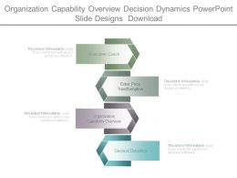 Organization Capability Overview Decision Dynamics Powerpoint Slide Designs Download