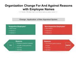 Organization Change For And Against Reasons With Employee Names