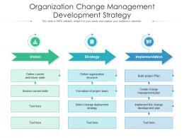 Organization Change Management Development Strategy