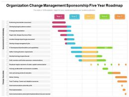 Organization Change Management Sponsorship Five Year Roadmap