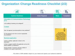 Organization Change Readiness Checklist Content Ppt Powerpoint Presentation File Ideas