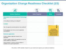 Organization Change Readiness Checklist Content Ppt Powerpoint Presentation File Ideas