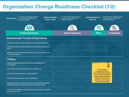 Organization Change Readiness Checklist People Readiness Ppt Powerpoint Presentation File Infographics