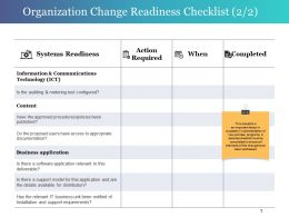 Organization Change Readiness Checklist Ppt Model