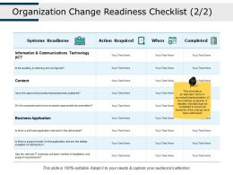 Organization Change Readiness Checklist Systems Readiness Action Required