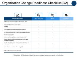 Organization Change Readiness Checklist Systems Readiness Ppt Powerpoint Presentation File Summary
