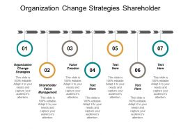 Organization Change Strategies Shareholder Value Management Value Creation Cpb