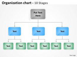 Organization chart 10 factors 29